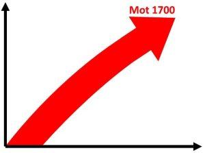 mot-1700
